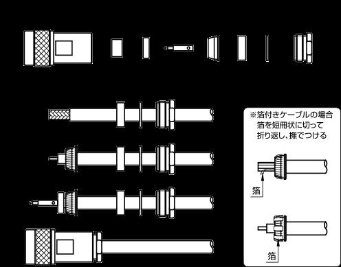 同軸コネクタ nコネクタ ケーブル取付方法 橋本興産